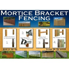 Mortice Bracket Guage